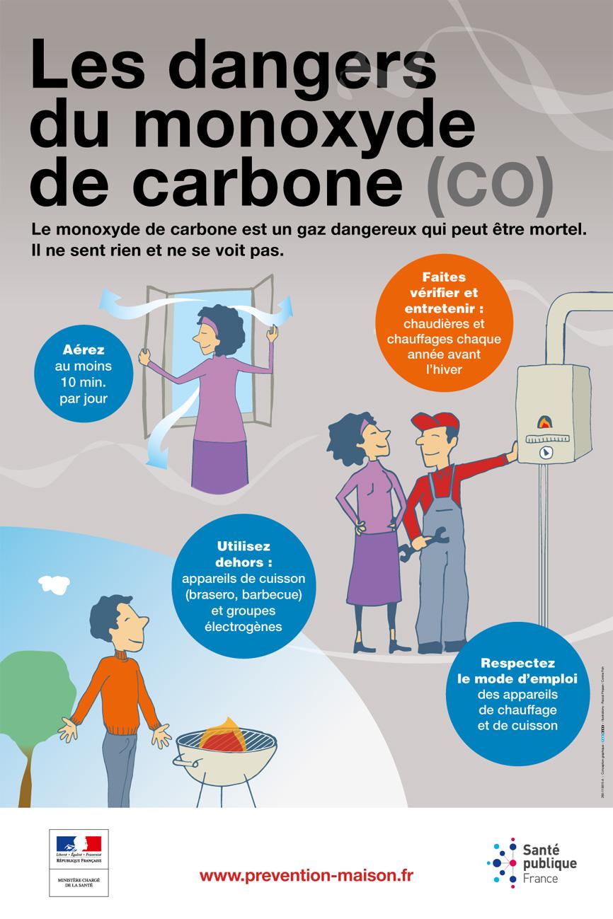 monoxyde de carbone pr venir les risques d 39 intoxication agence r gionale de sant bourgogne. Black Bedroom Furniture Sets. Home Design Ideas
