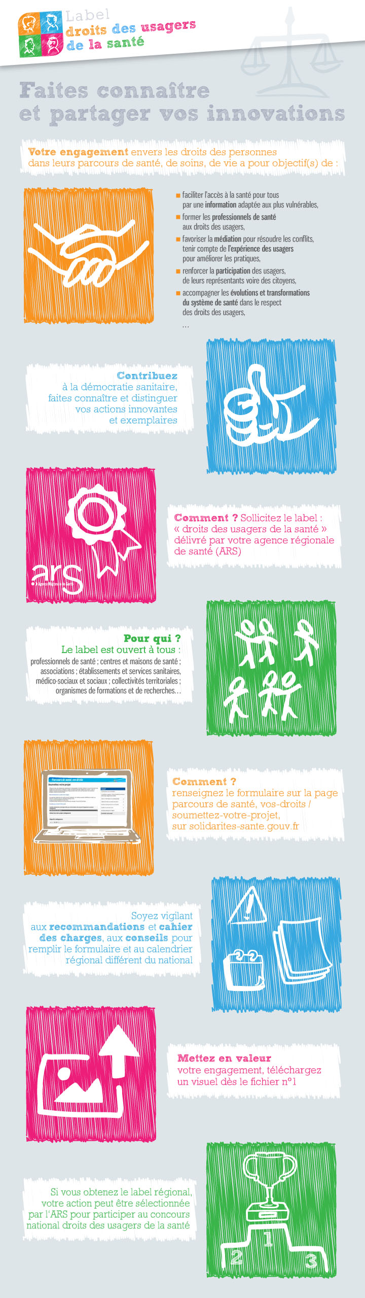 Infographie_Label-droits-usagers_2019-2020